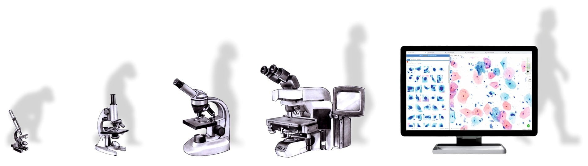 Evolution of cytology from microscope to digital